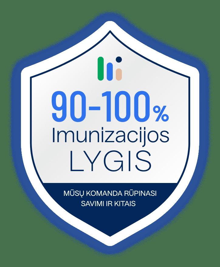 Imunizacija